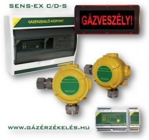 SENS-EX C/D-S-K